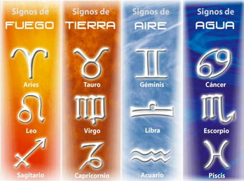 signos del zodiaco mas cariñosos